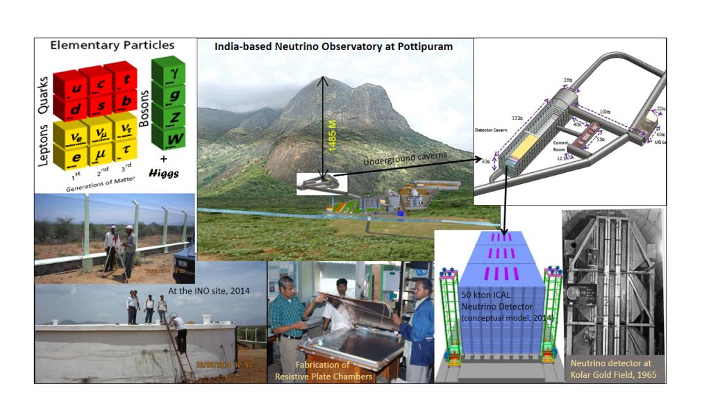 India's giant Neutrino Observatory